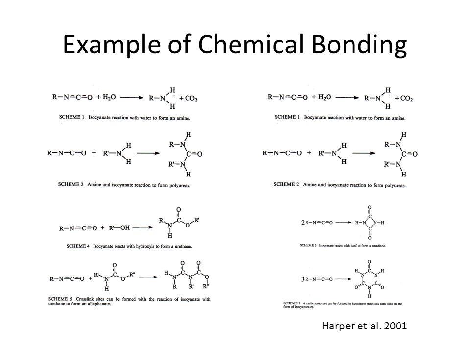 Example of Chemical Bonding Harper et al. 2001