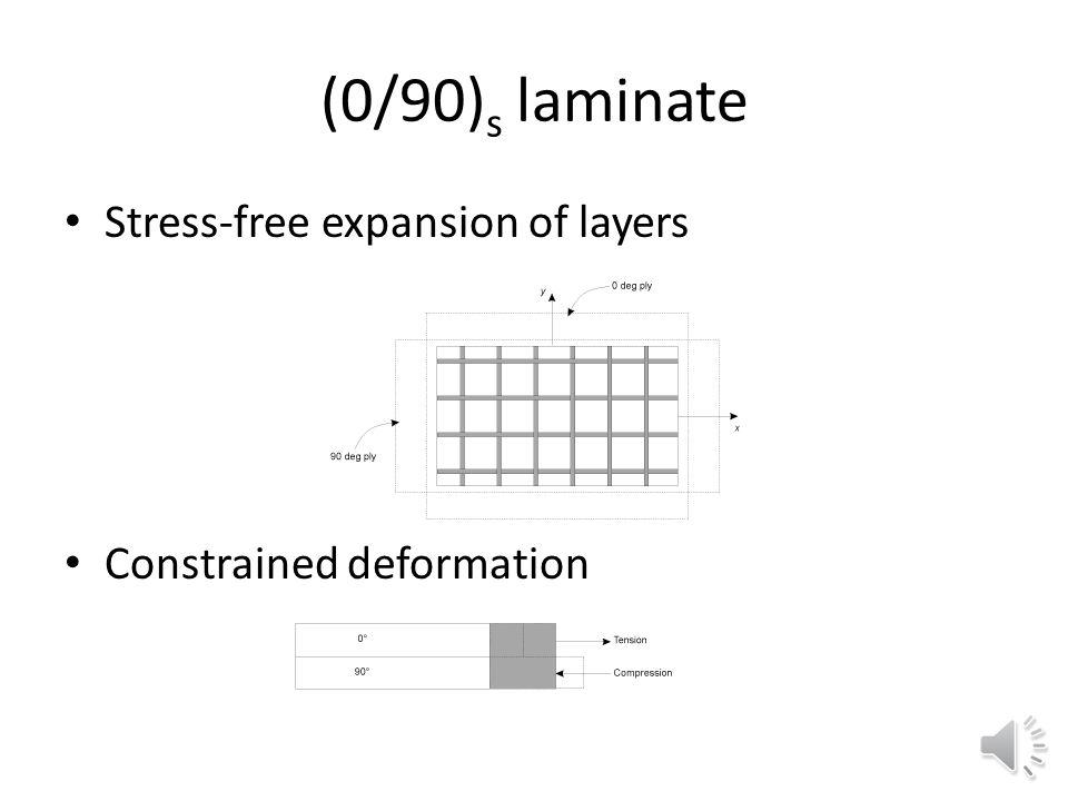 Interaction between plies 0/90/45 laminate Constraining effect of adjacent laminates