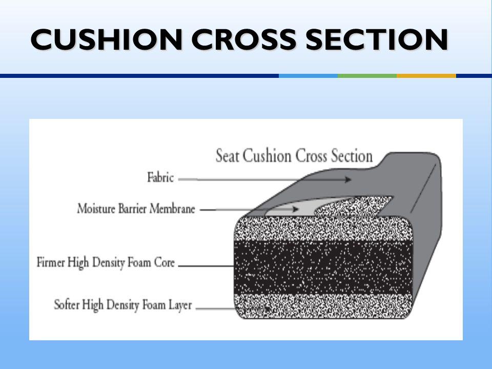 CUSHION CROSS SECTION