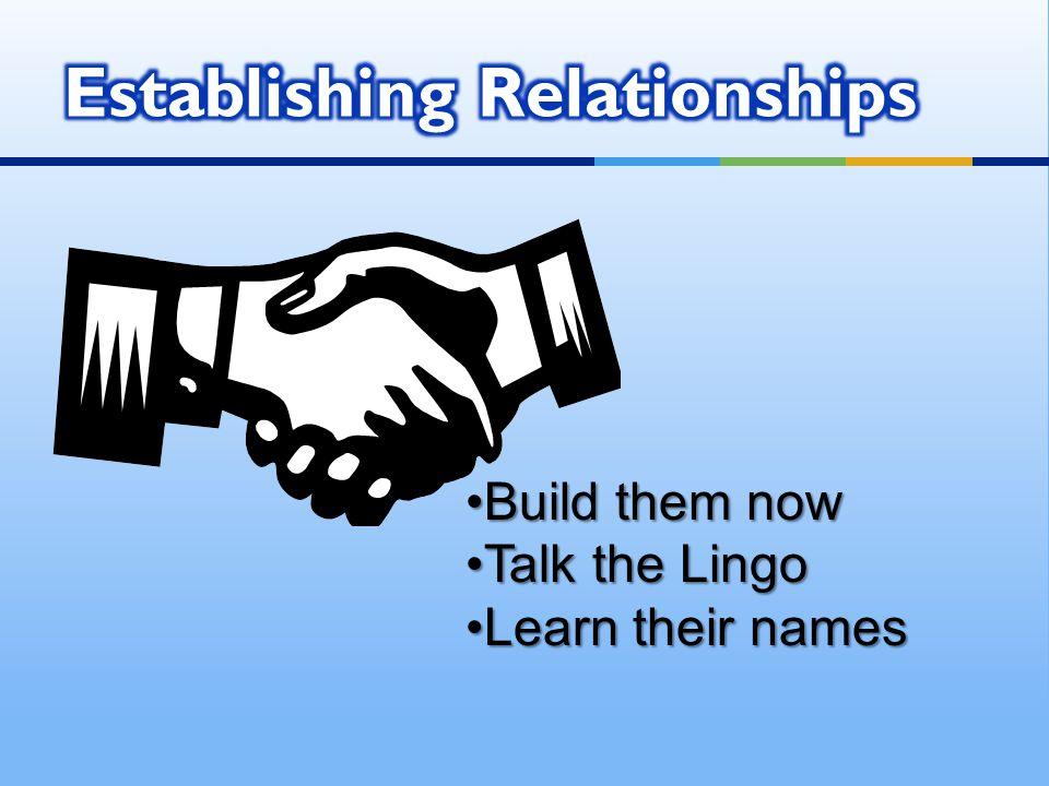 Build them nowBuild them now Talk the LingoTalk the Lingo Learn their namesLearn their names