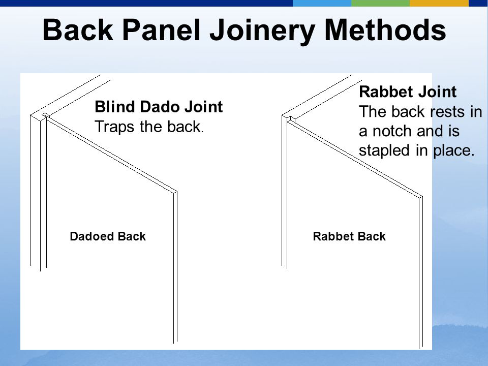 Back Panel Joinery Methods Blind Dado Joint Traps the back.