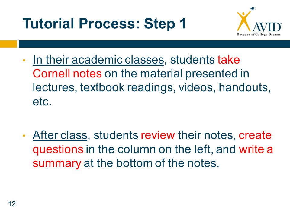 12 Tutorial Process: Step 1 In their academic classes, students take Cornell notes on the material presented in lectures, textbook readings, videos, h