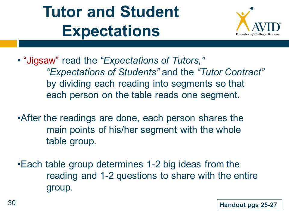 30 Tutor and Student Expectations Jigsaw read the Expectations of Tutors, Expectations of Students and the Tutor Contract by dividing each reading int