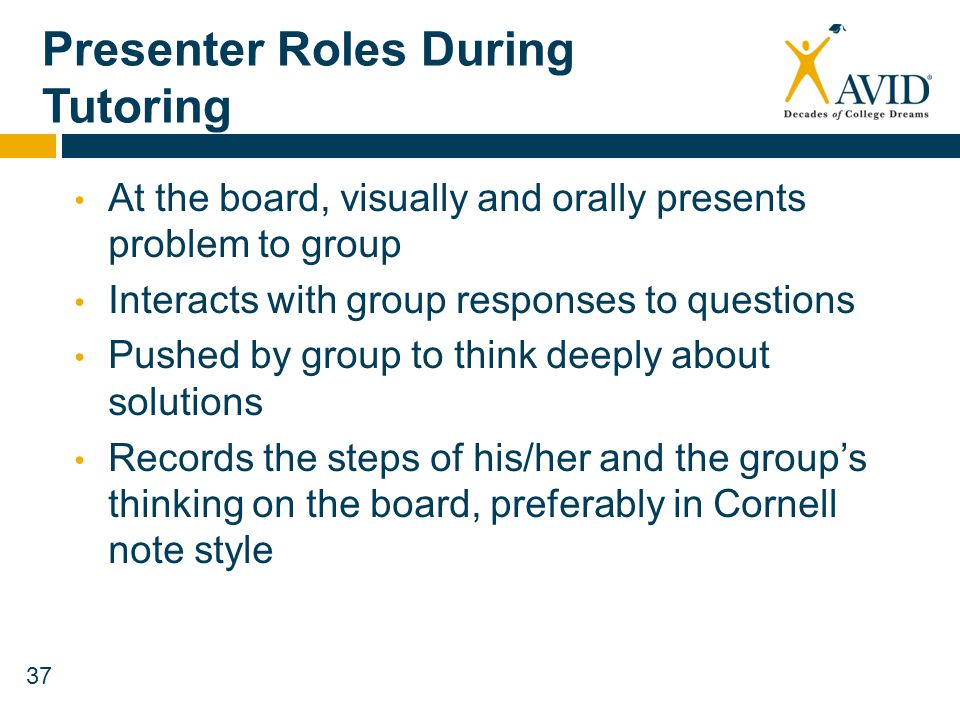 37 Presenter Roles During Tutoring At the board, visually and orally presents problem to group Interacts with group responses to questions Pushed by g