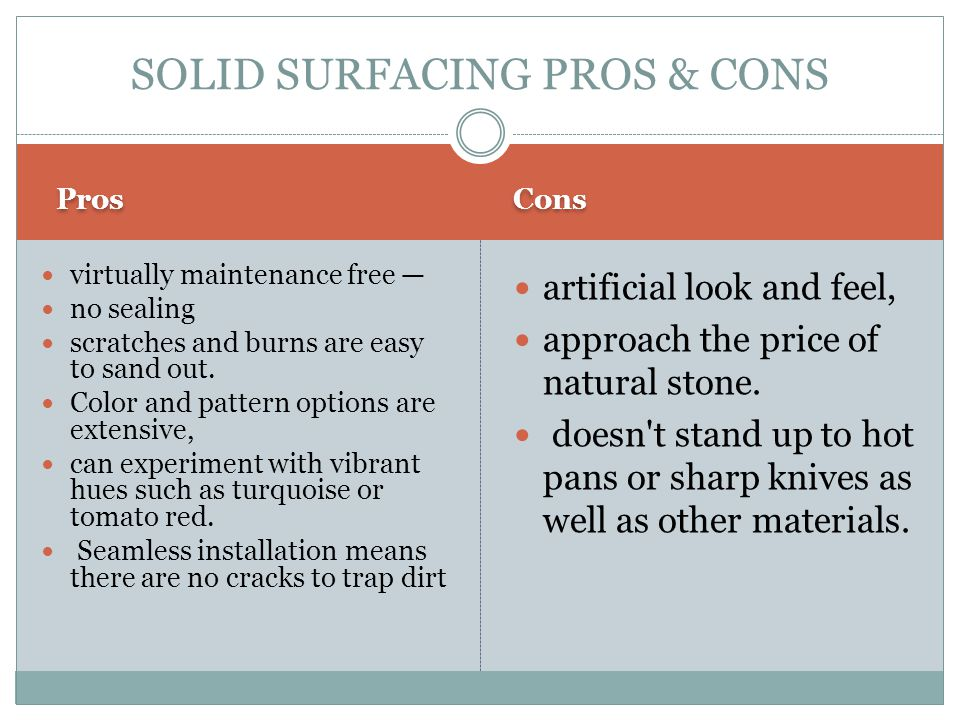Pros Cons virtually maintenance free no sealing scratches and burns are easy to sand out.
