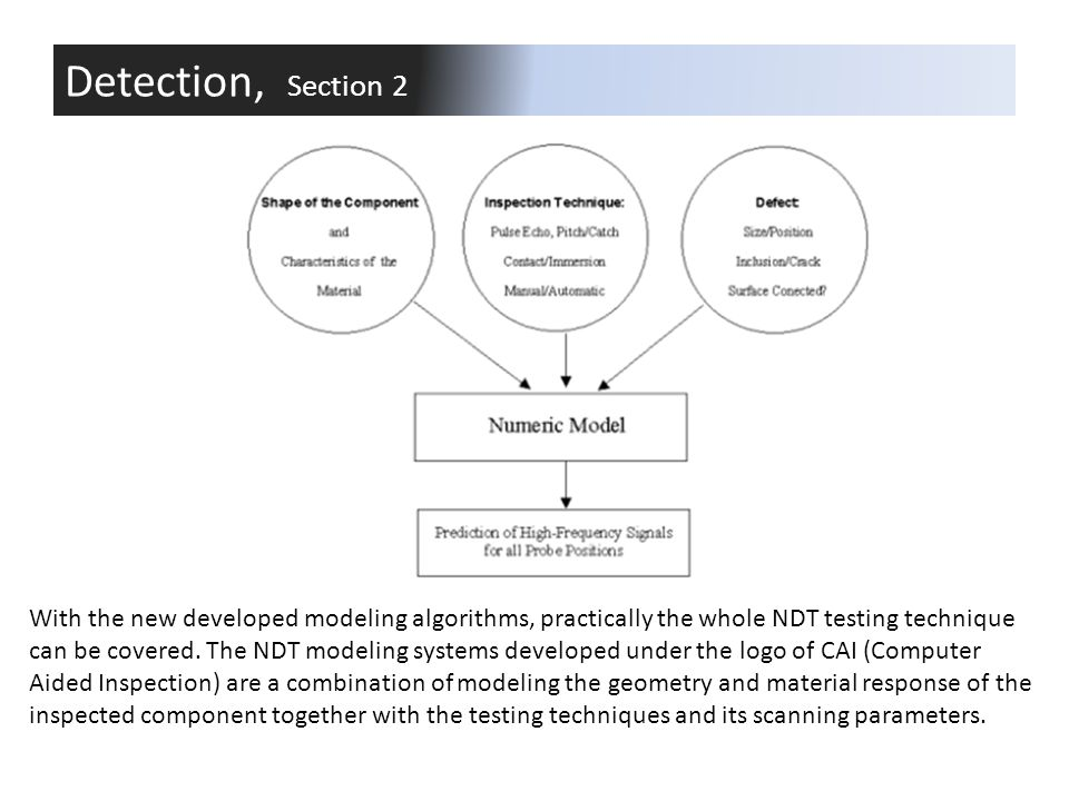 With the new developed modeling algorithms, practically the whole NDT testing technique can be covered. The NDT modeling systems developed under the l