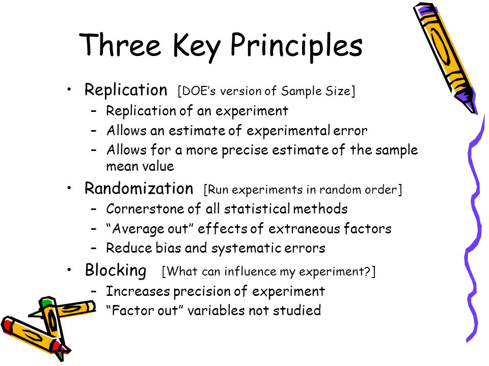 Three Key Principles Replication [DOEs version of Sample Size] –Replication of an experiment –Allows an estimate of experimental error –Allows for a more precise estimate of the sample mean value Randomization [Run experiments in random order] –Cornerstone of all statistical methods –Average out effects of extraneous factors –Reduce bias and systematic errors Blocking [What can influence my experiment ] –Increases precision of experiment –Factor out variables not studied