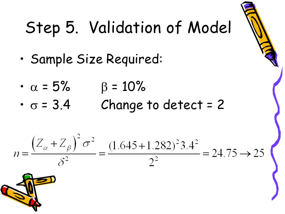 Step 5. Validation of Model Sample Size Required: = 5% = 10% = 3.4 Change to detect = 2