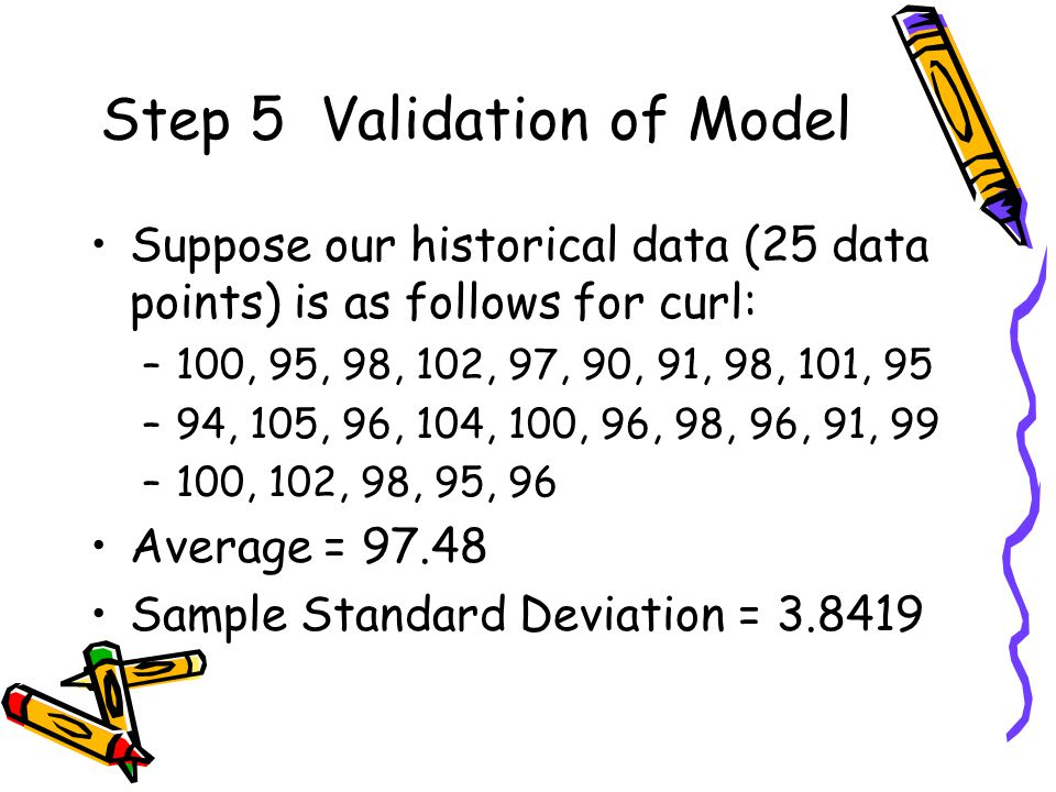 Step 5 Validation of Model Suppose our historical data (25 data points) is as follows for curl: –100, 95, 98, 102, 97, 90, 91, 98, 101, 95 –94, 105, 96, 104, 100, 96, 98, 96, 91, 99 –100, 102, 98, 95, 96 Average = Sample Standard Deviation =