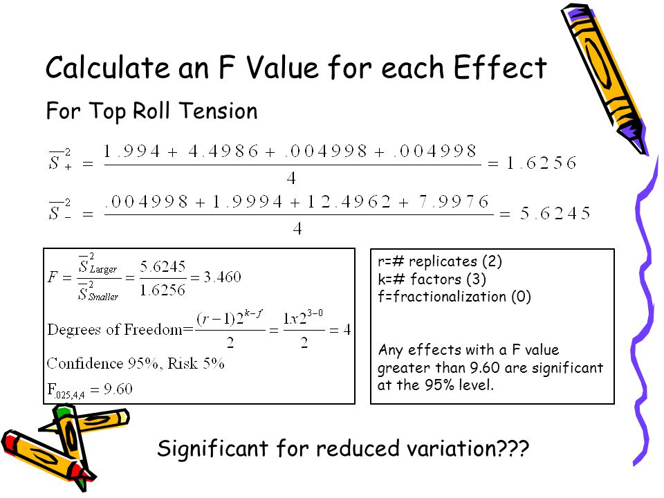 Calculate an F Value for each Effect For Top Roll Tension r=# replicates (2) k=# factors (3) f=fractionalization (0) Any effects with a F value greater than 9.60 are significant at the 95% level.
