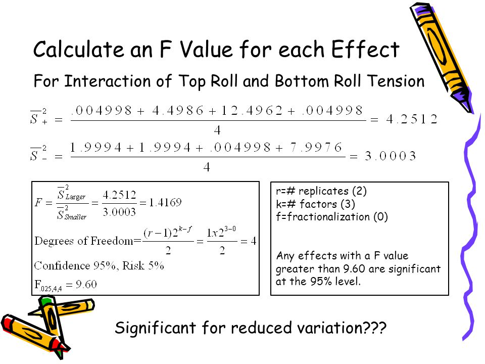 Calculate an F Value for each Effect For Interaction of Top Roll and Bottom Roll Tension r=# replicates (2) k=# factors (3) f=fractionalization (0) Any effects with a F value greater than 9.60 are significant at the 95% level.