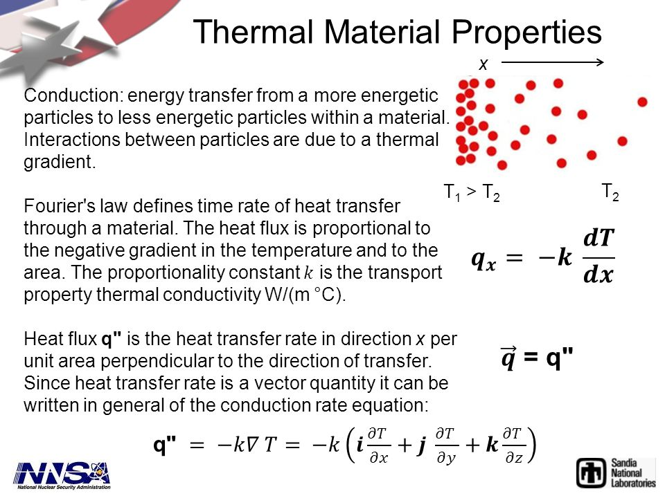 Thermal Material Properties Conduction: energy transfer from a more energetic particles to less energetic particles within a material.