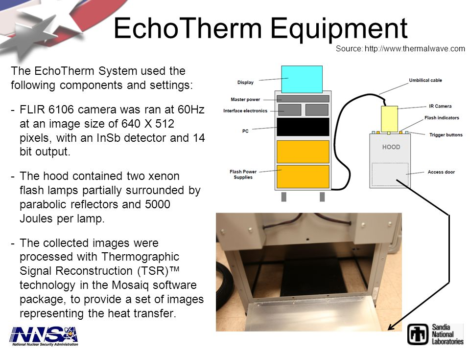 EchoTherm Equipment The EchoTherm System used the following components and settings: -FLIR 6106 camera was ran at 60Hz at an image size of 640 X 512 pixels, with an InSb detector and 14 bit output.