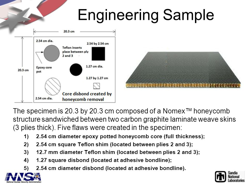 Engineering Sample The specimen is 20.3 by 20.3 cm composed of a Nomex honeycomb structure sandwiched between two carbon graphite laminate weave skins (3 plies thick).