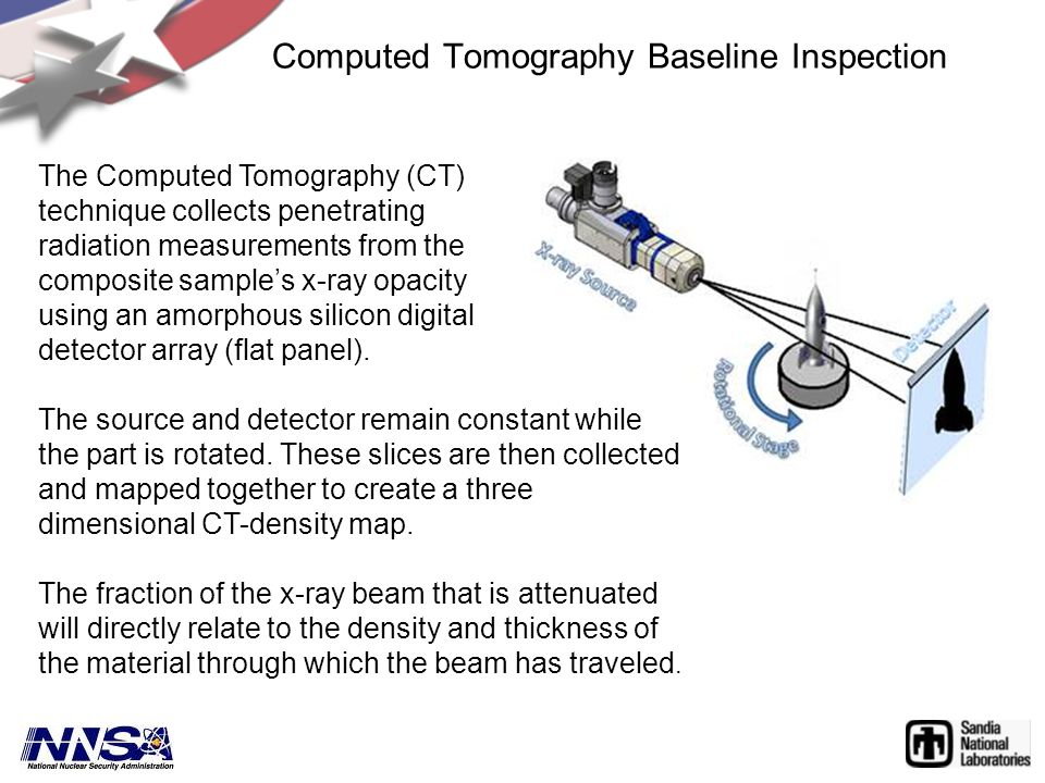 Computed Tomography Baseline Inspection The Computed Tomography (CT) technique collects penetrating radiation measurements from the composite samples x-ray opacity using an amorphous silicon digital detector array (flat panel).