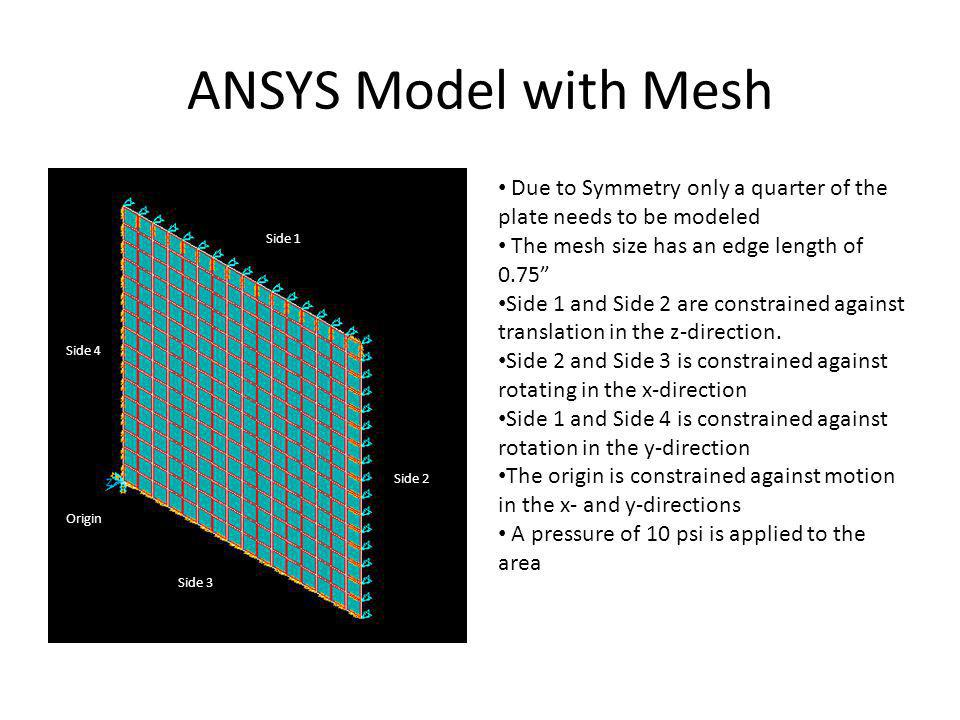 Results of Aluminum Plate From governing equations: wmax = 0.941399 From ANSYS wmax = 0.941085 % Error = 0.033%