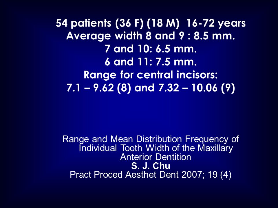 54 patients (36 F) (18 M) 16-72 years Average width 8 and 9 : 8.5 mm. 7 and 10: 6.5 mm. 6 and 11: 7.5 mm. Range for central incisors: 7.1 – 9.62 (8) a