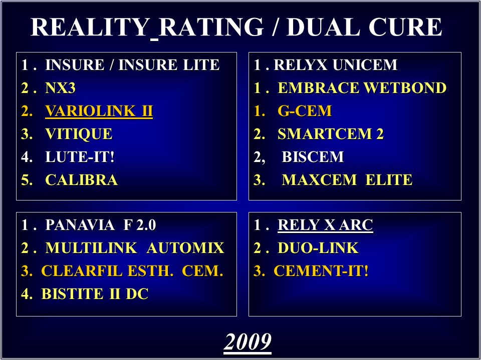 REALITY RATING / DUAL CURE 1.INSURE / INSURE LITE 2.