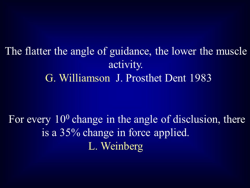 For every 10 0 change in the angle of disclusion, there is a 35% change in force applied.