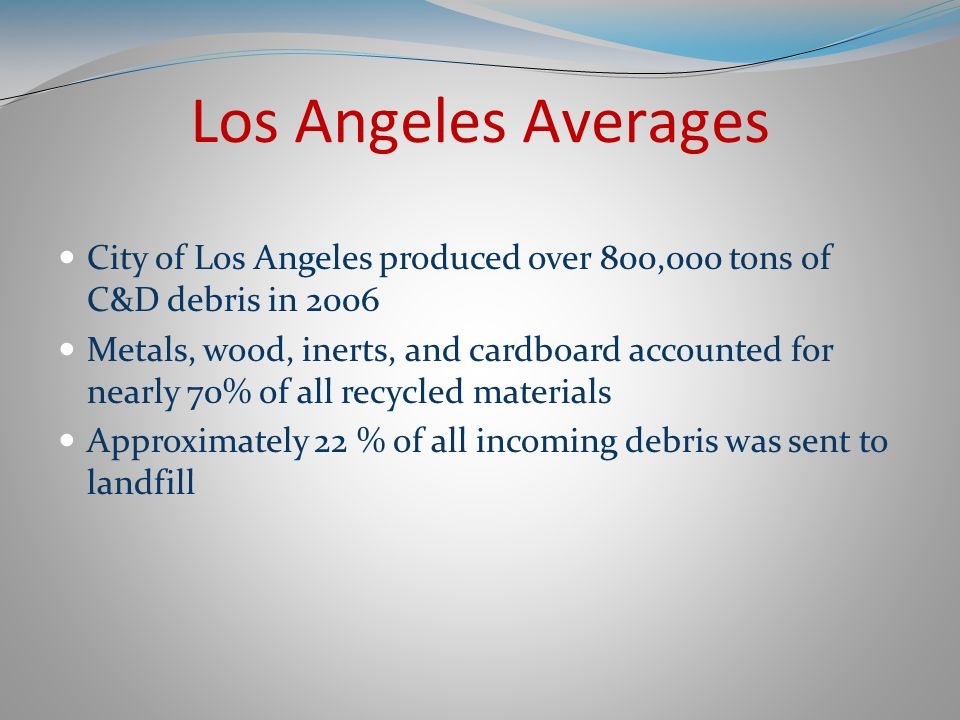 Los Angeles Averages City of Los Angeles produced over 800,000 tons of C&D debris in 2006 Metals, wood, inerts, and cardboard accounted for nearly 70% of all recycled materials Approximately 22 % of all incoming debris was sent to landfill