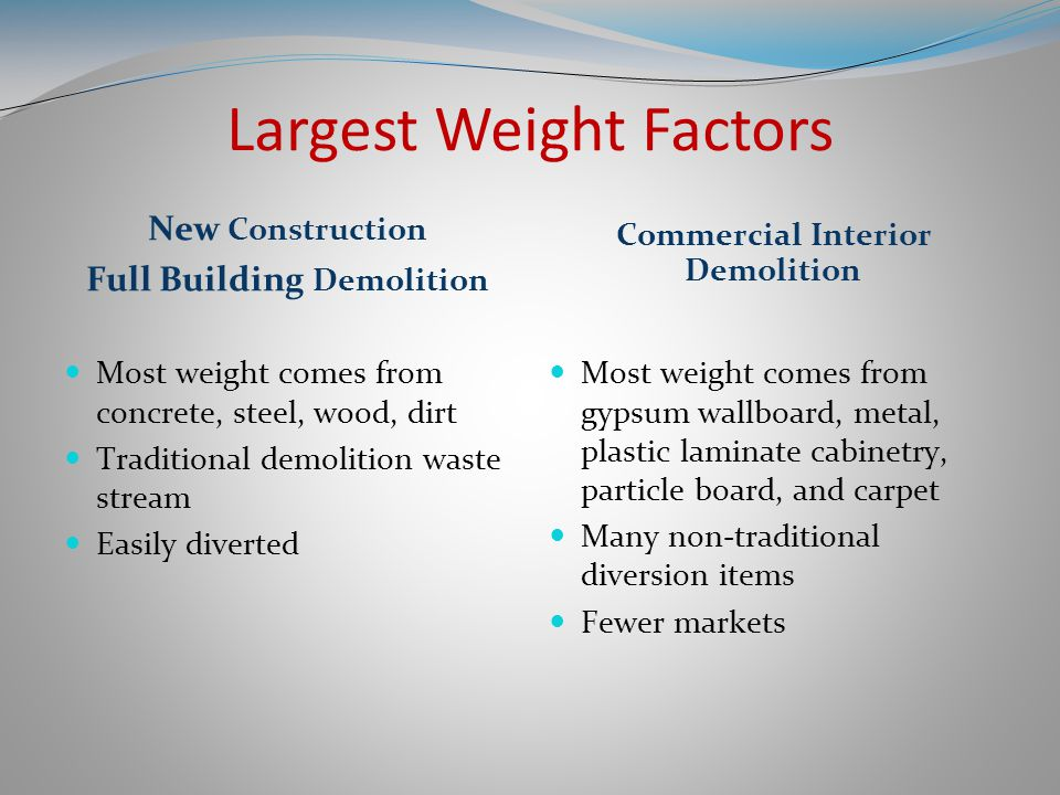 Largest Weight Factors New Construction Full Building Demolition Commercial Interior Demolition Most weight comes from concrete, steel, wood, dirt Traditional demolition waste stream Easily diverted Most weight comes from gypsum wallboard, metal, plastic laminate cabinetry, particle board, and carpet Many non-traditional diversion items Fewer markets