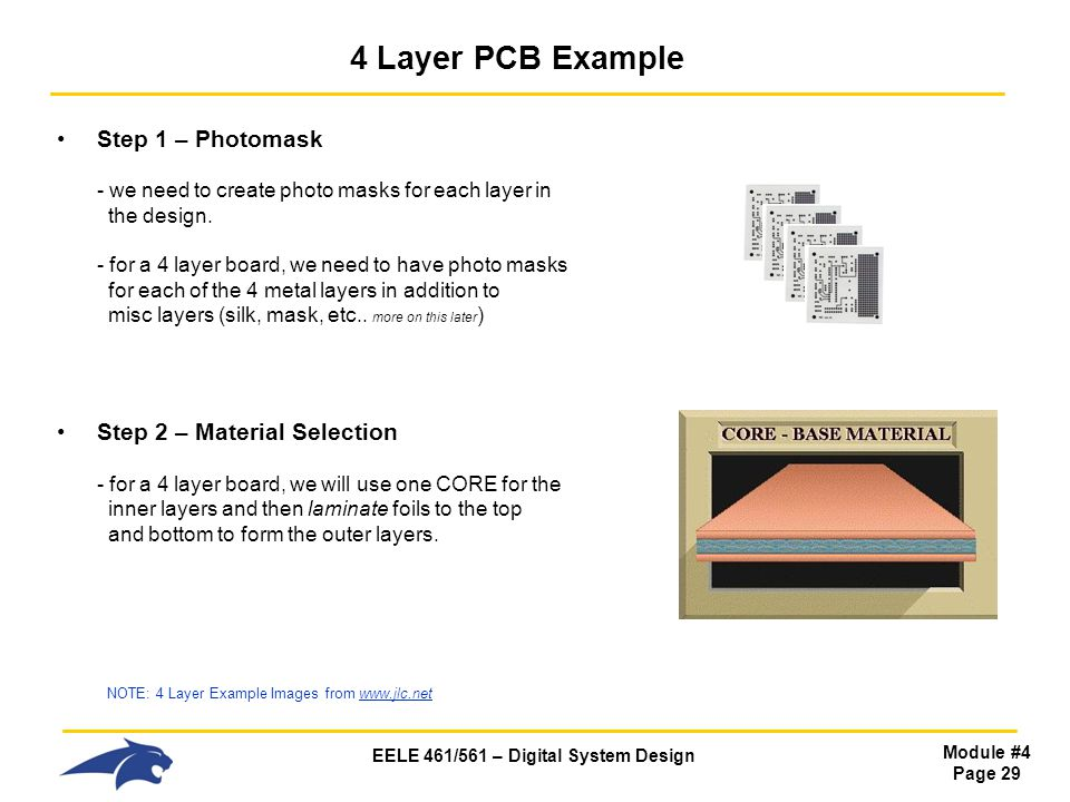 EELE 461/561 – Digital System Design Module #4 Page 29 4 Layer PCB Example Step 1 – Photomask - we need to create photo masks for each layer in the de