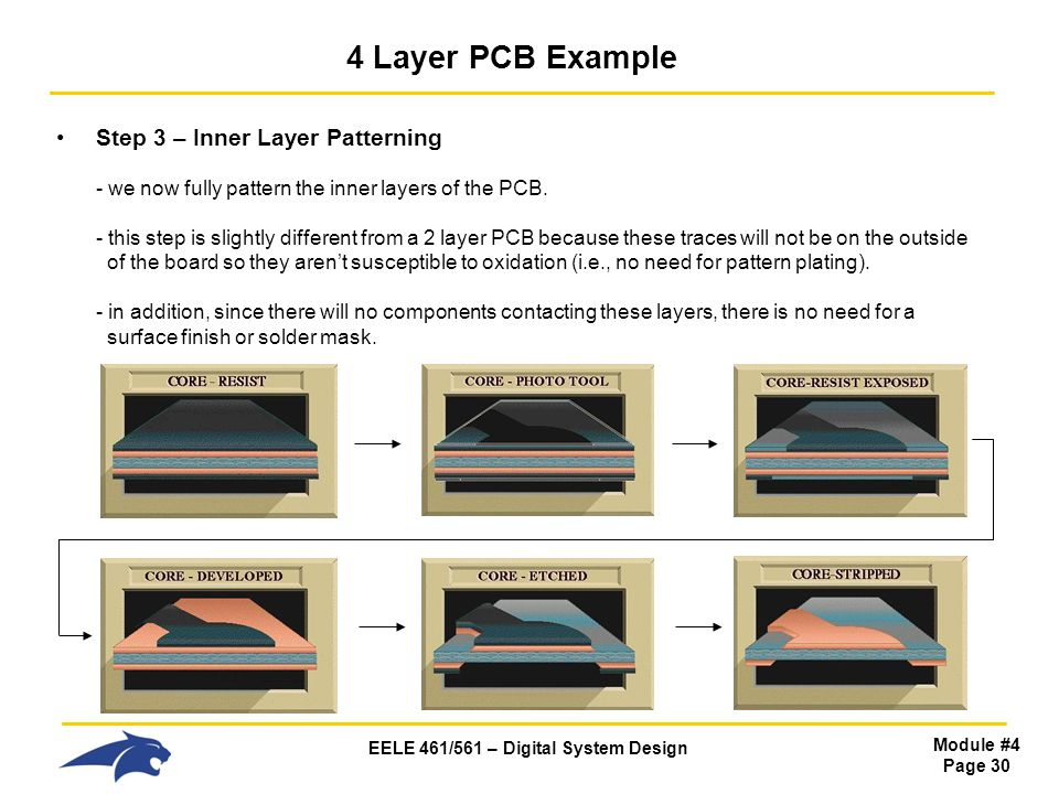 EELE 461/561 – Digital System Design Module #4 Page 30 4 Layer PCB Example Step 3 – Inner Layer Patterning - we now fully pattern the inner layers of