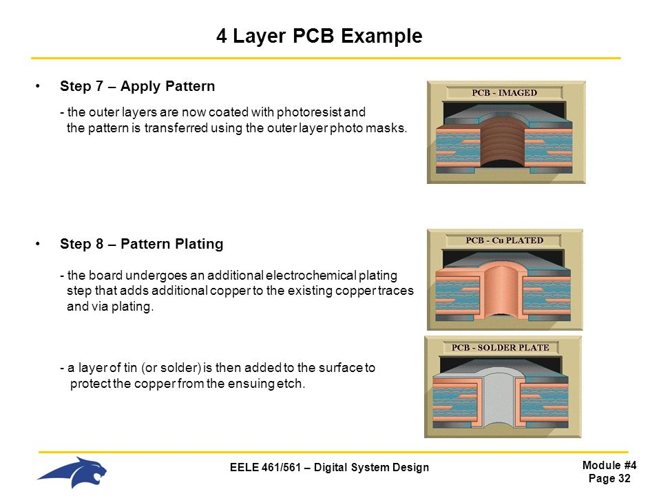 EELE 461/561 – Digital System Design Module #4 Page 32 4 Layer PCB Example Step 7 – Apply Pattern - the outer layers are now coated with photoresist a