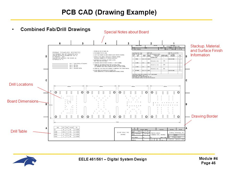 EELE 461/561 – Digital System Design Module #4 Page 46 PCB CAD (Drawing Example) Combined Fab/Drill Drawings Drill Table Board Dimensions Drill Locati