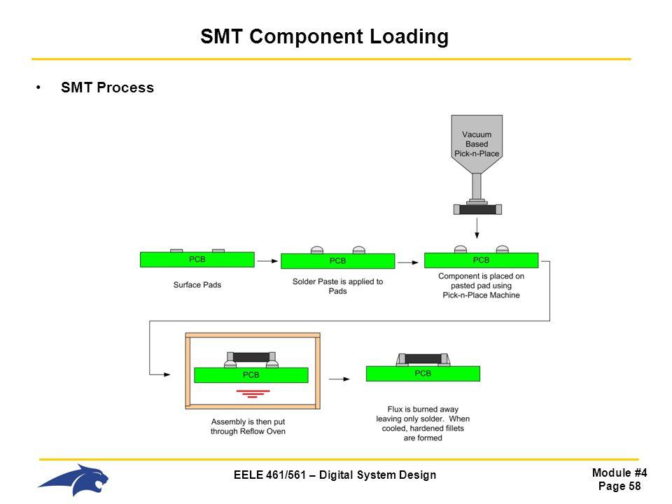 EELE 461/561 – Digital System Design Module #4 Page 58 SMT Component Loading SMT Process