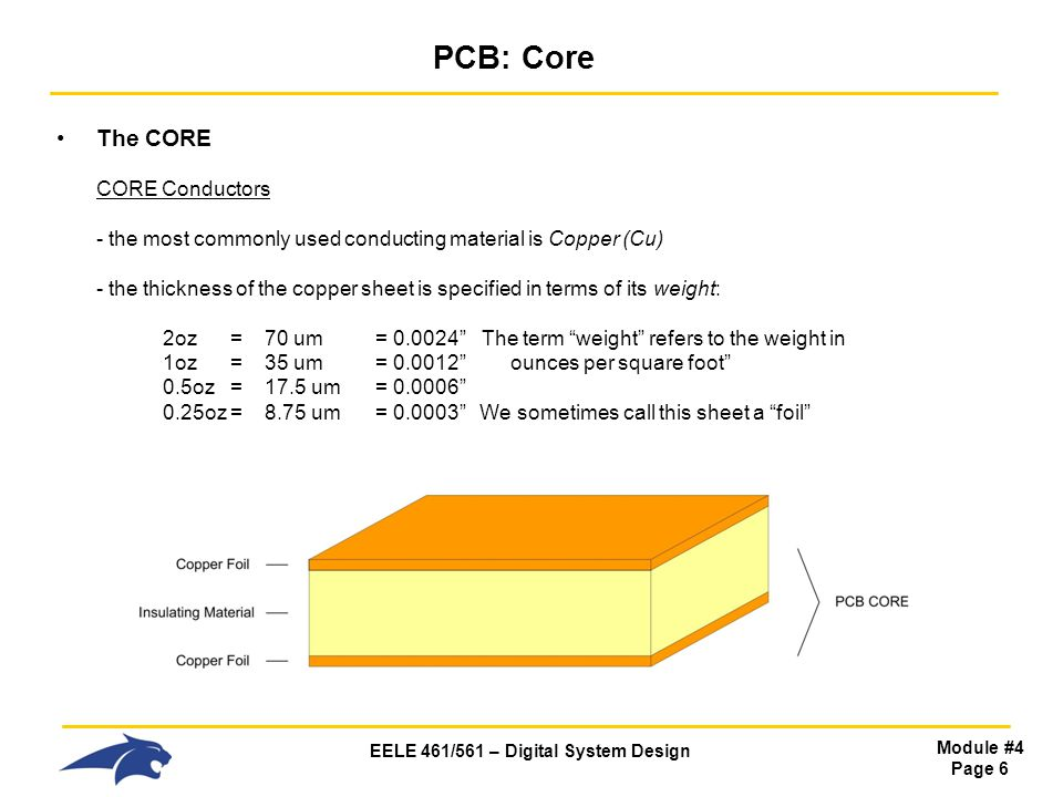 EELE 461/561 – Digital System Design Module #4 Page 6 PCB: Core The CORE CORE Conductors - the most commonly used conducting material is Copper (Cu) -