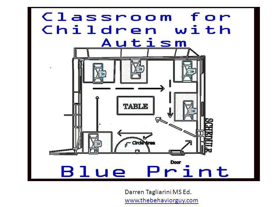 Darren Tagliarini MS Ed. www.thebehaviorguy.com
