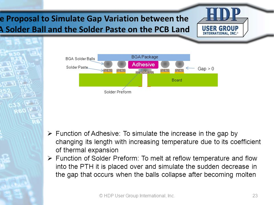 One Proposal to Simulate Gap Variation between the BGA Solder Ball and the Solder Paste on the PCB Land © HDP User Group International, Inc.23 Gap > 0