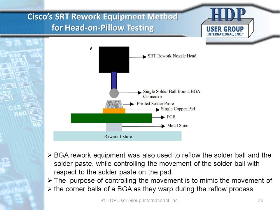 Ciscos SRT Rework Equipment Method for Head-on-Pillow Testing © HDP User Group International, Inc.26 BGA rework equipment was also used to reflow the