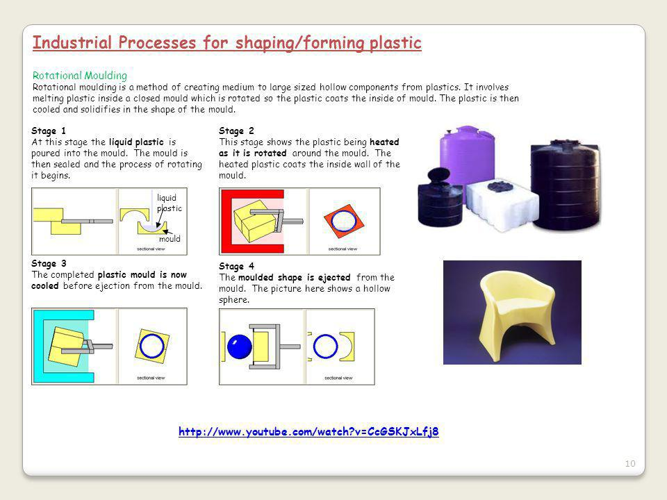 10 Industrial Processes for shaping/forming plastic Rotational Moulding Rotational moulding is a method of creating medium to large sized hollow components from plastics.