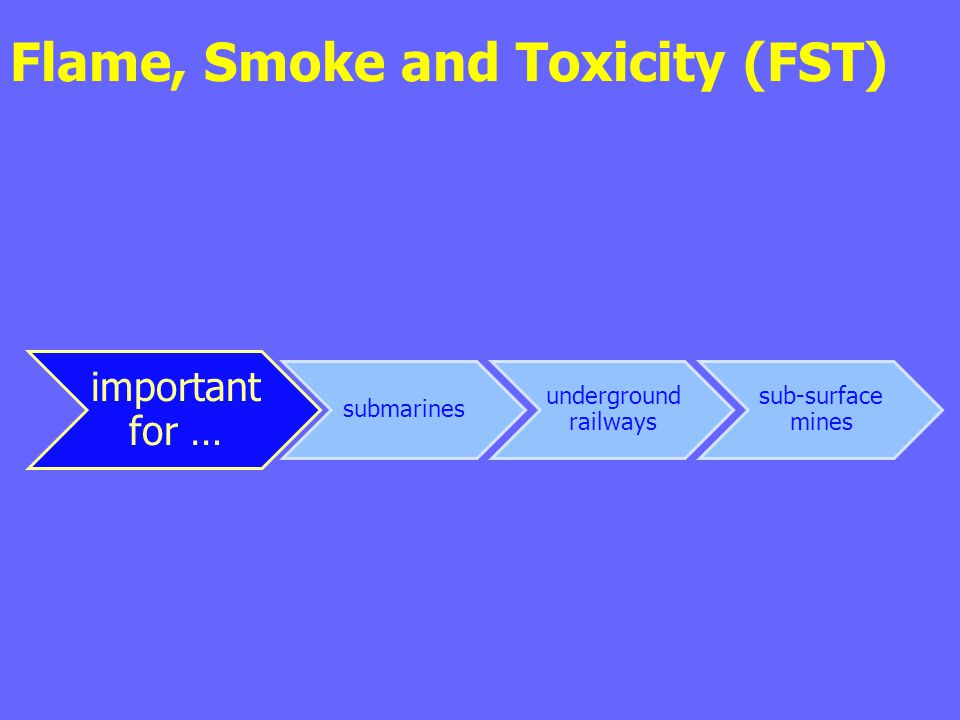 Flame, Smoke and Toxicity (FST) important for … submarines underground railways sub-surface mines