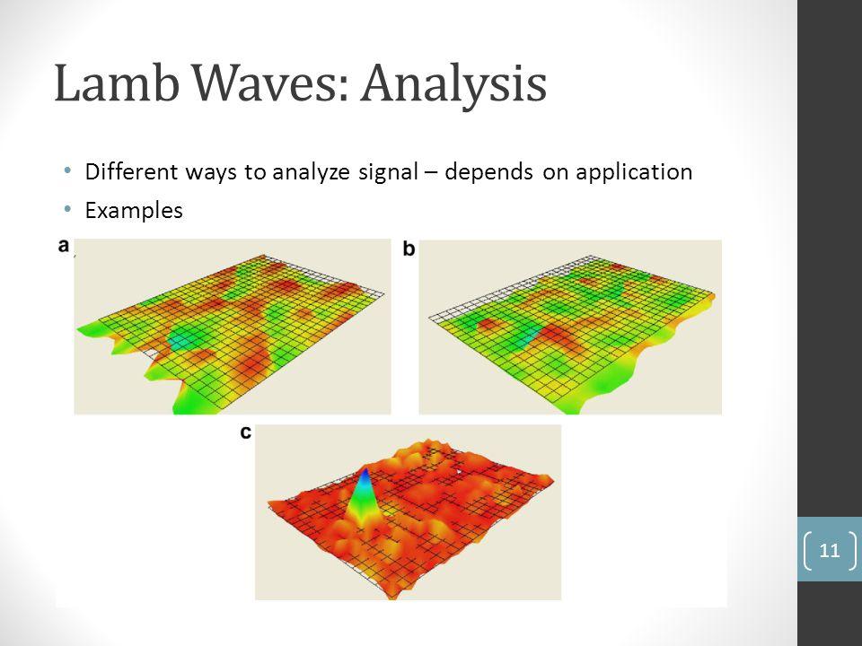 Lamb Waves: Analysis 11