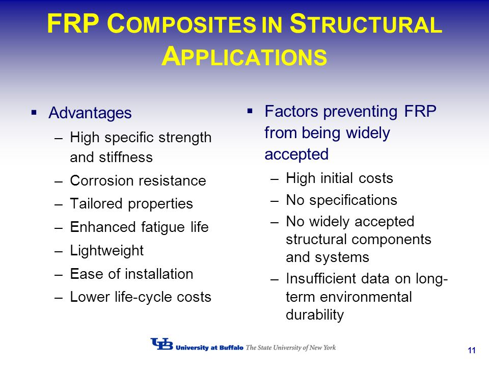 11 FRP C OMPOSITES IN S TRUCTURAL A PPLICATIONS Advantages –High specific strength and stiffness –Corrosion resistance –Tailored properties –Enhanced