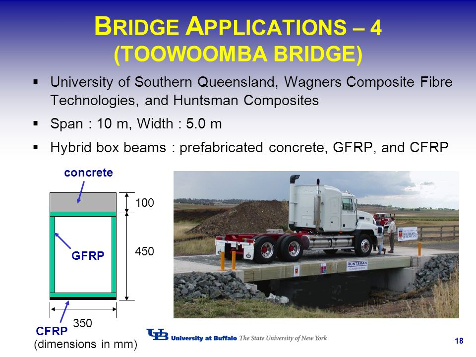 18 B RIDGE A PPLICATIONS – 4 (TOOWOOMBA BRIDGE) University of Southern Queensland, Wagners Composite Fibre Technologies, and Huntsman Composites Span