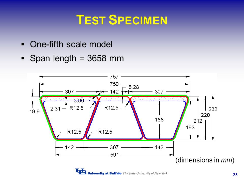 28 T EST S PECIMEN One-fifth scale model Span length = 3658 mm (dimensions in mm)
