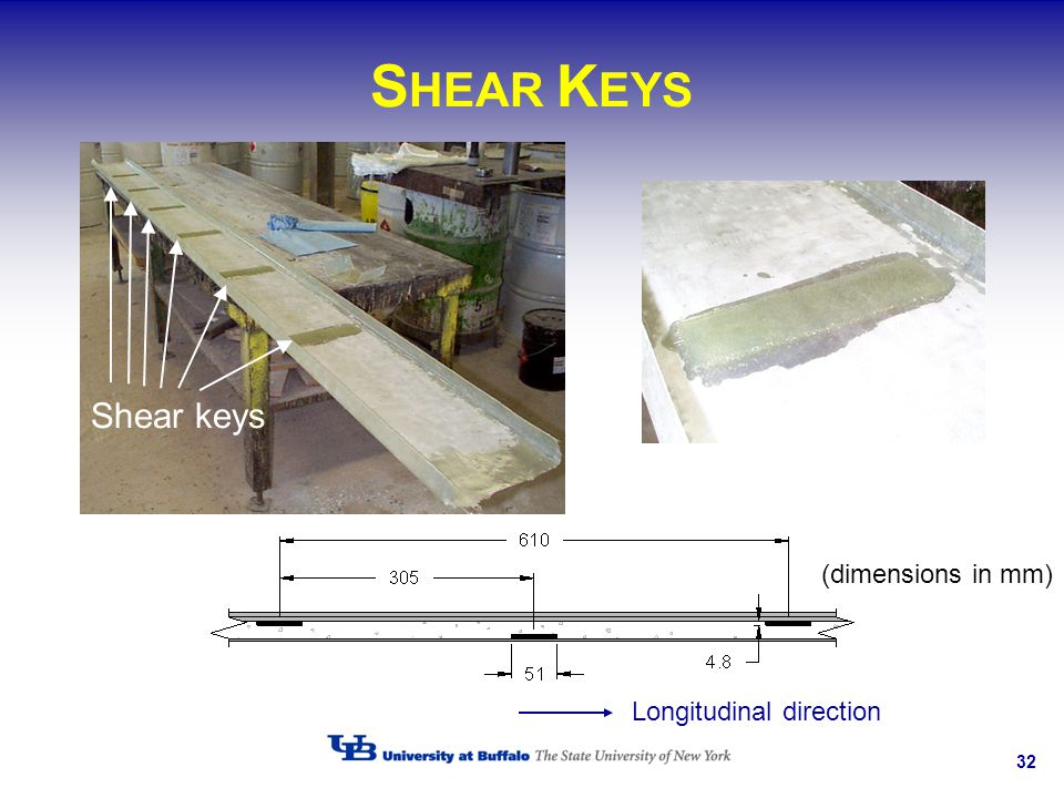 32 S HEAR K EYS Shear keys Longitudinal direction (dimensions in mm)