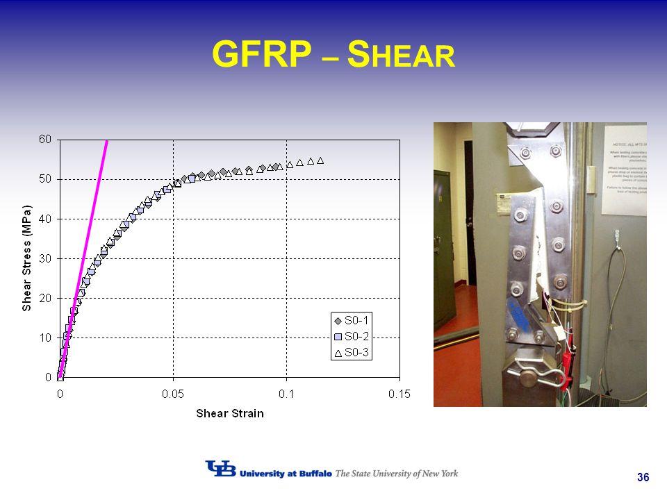 36 GFRP – S HEAR