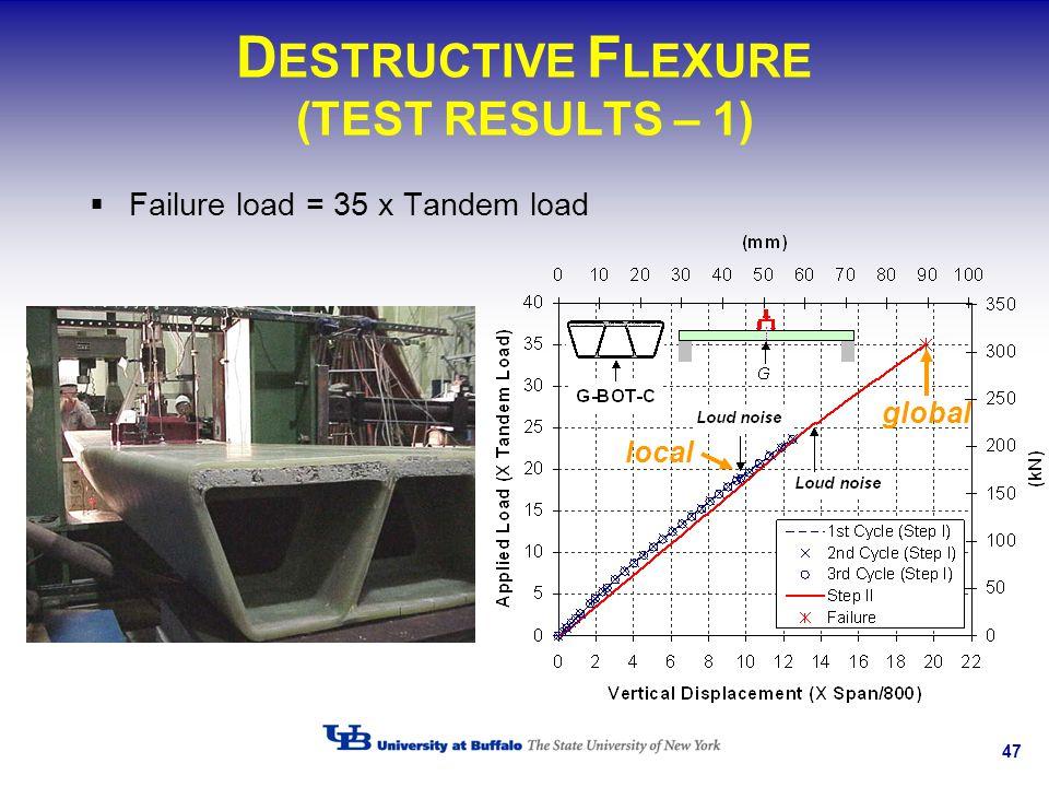 47 D ESTRUCTIVE F LEXURE (TEST RESULTS – 1) Failure load = 35 x Tandem load local global