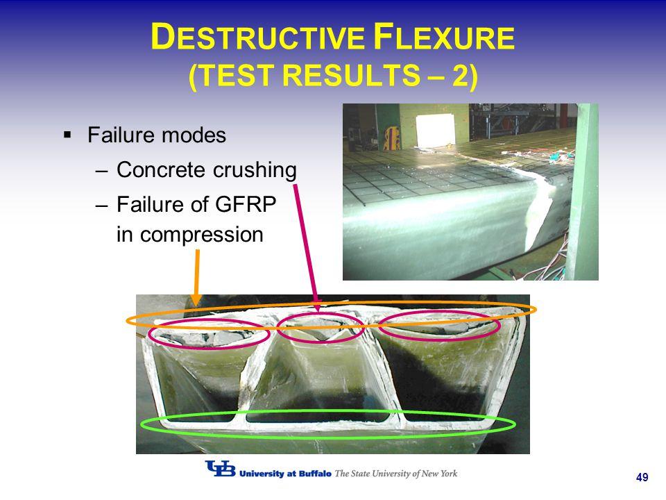 49 D ESTRUCTIVE F LEXURE (TEST RESULTS – 2) Failure modes –Concrete crushing –Failure of GFRP in compression