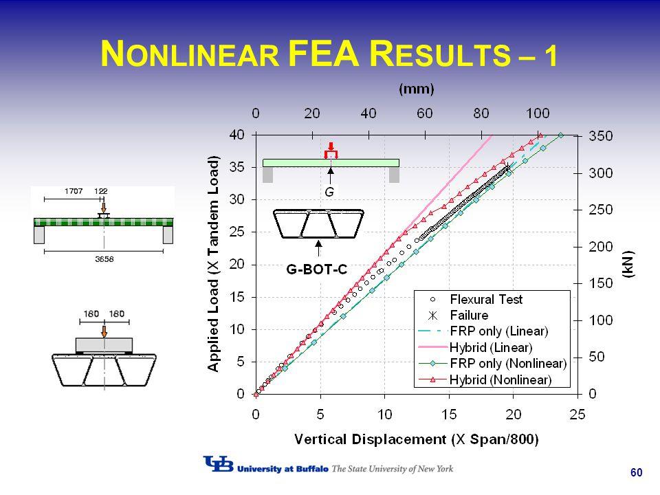 60 N ONLINEAR FEA R ESULTS – 1