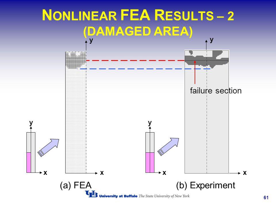 61 N ONLINEAR FEA R ESULTS – 2 (DAMAGED AREA) x y y xx y x y failure section (a) FEA(b) Experiment