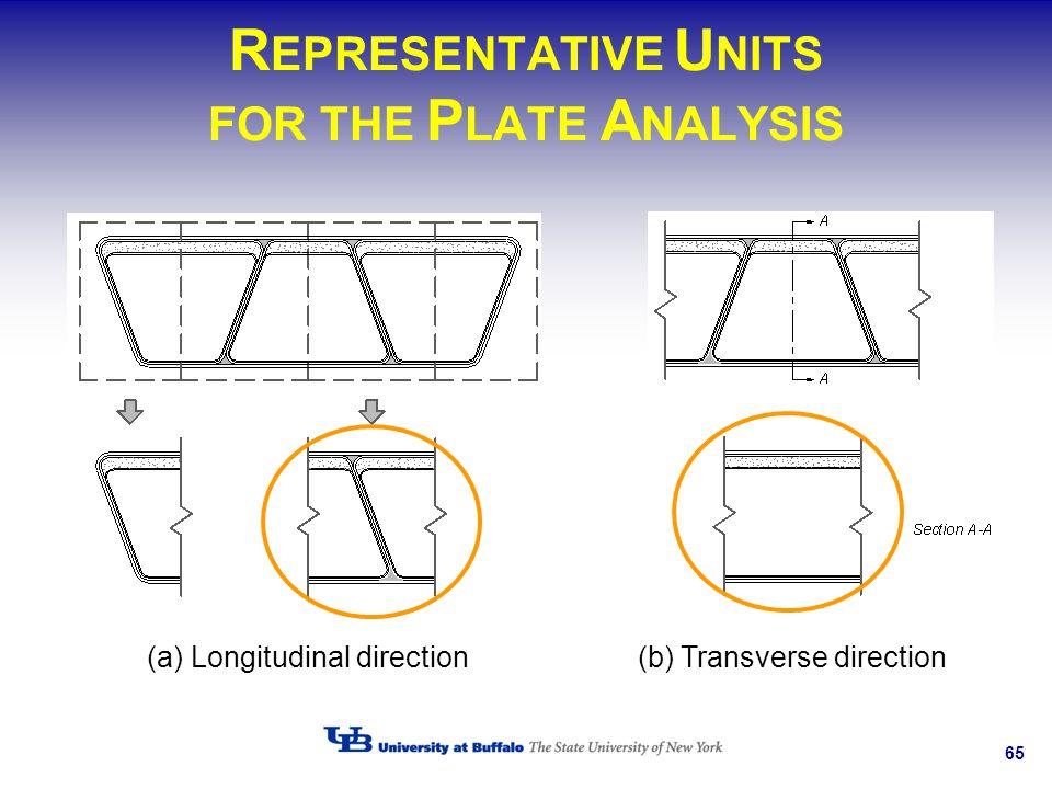 65 R EPRESENTATIVE U NITS FOR THE P LATE A NALYSIS (a) Longitudinal direction(b) Transverse direction