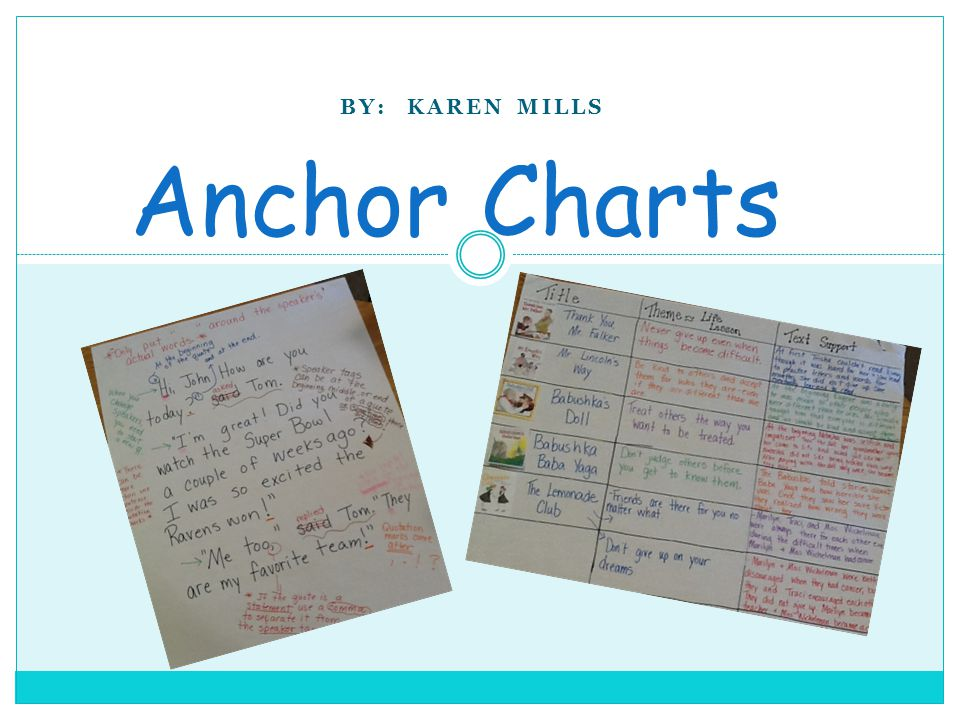 Read over the information about anchor charts.