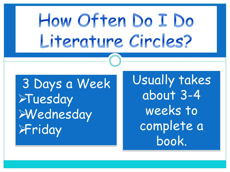 3 Days a Week Tuesday Wednesday Friday 3 Days a Week Tuesday Wednesday Friday Usually takes about 3-4 weeks to complete a book. Usually takes about 3-