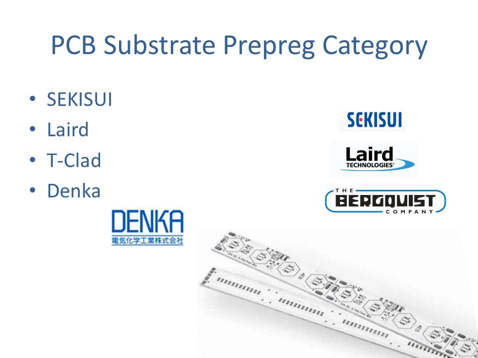 PCB Substrate Prepreg Category SEKISUI Laird T-Clad Denka